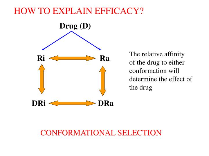 HOW TO EXPLAIN EFFICACY?