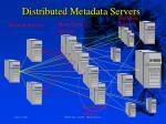 distributed metadata servers