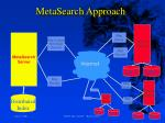 metasearch approach