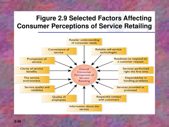 factors affecting consumer store outlet patronage These propositions concern the multiple effects of individual environmental elements/factors, congruence among these elements/factors, congruence between these elements/factors and a store's merchandise, the moderating role of consumer characteristics, and the lagged effects of store environment.
