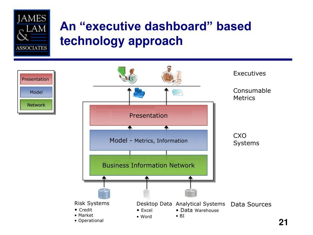 "An ""executive dashboard"" based technology approach"