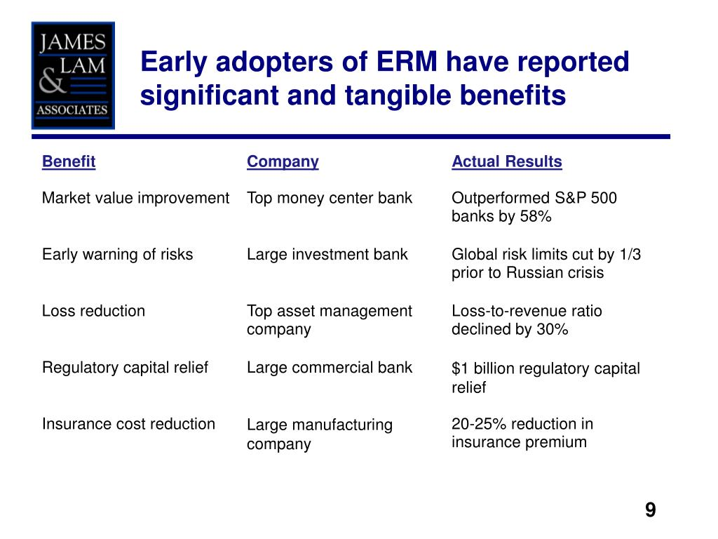 Early adopters of ERM have reported significant and tangible benefits