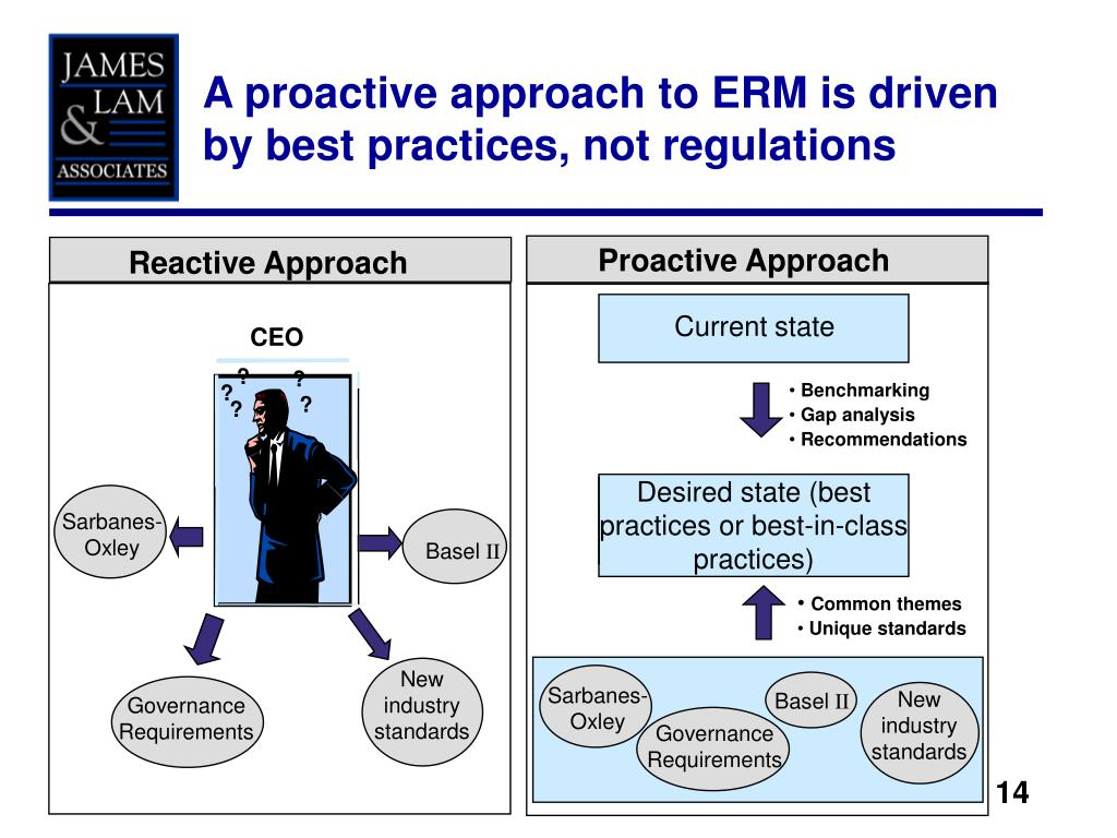 A proactive approach to ERM is driven by best practices, not regulations