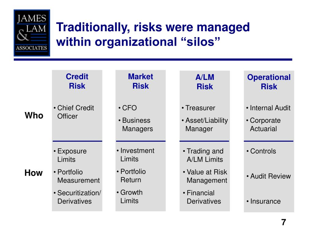 """Traditionally, risks were managed within organizational """"silos"""""""
