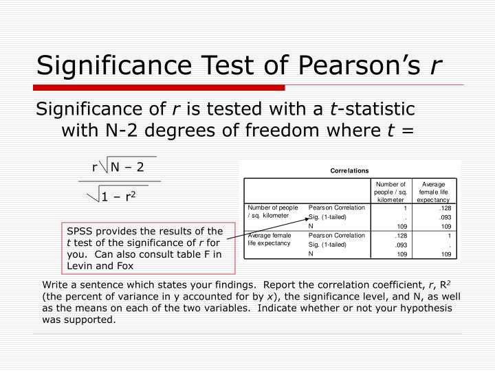 Significance Test of Pearson's