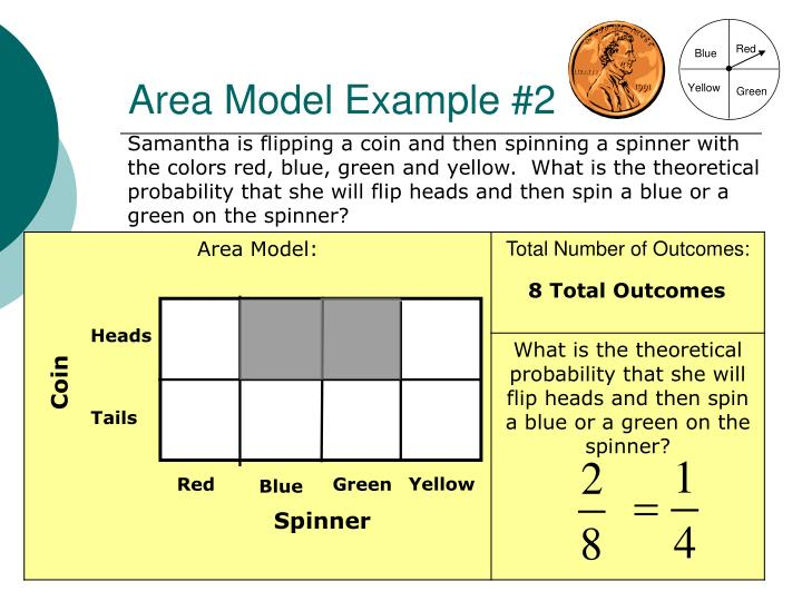 Ppt Finding Theoretical Probability Using An Area Model Powerpoint