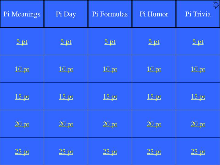 Pi Meanings