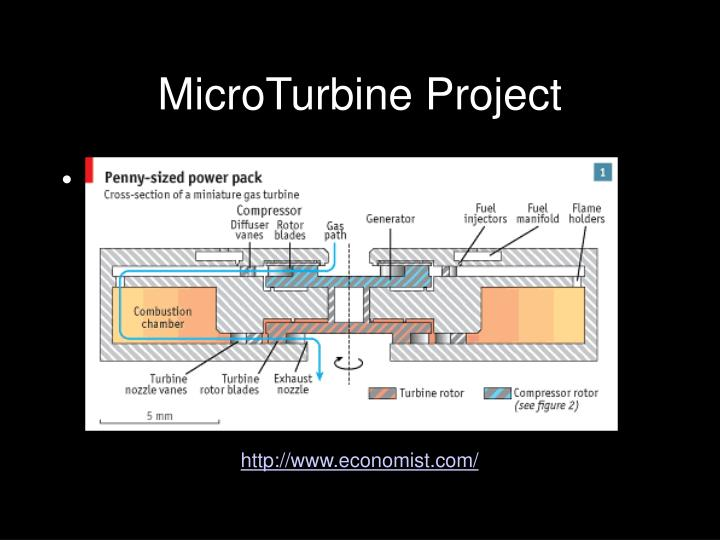 MicroTurbine Project