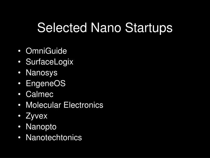 Selected Nano Startups