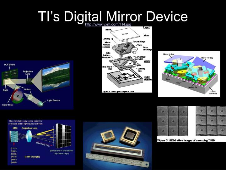 TI's Digital Mirror Device