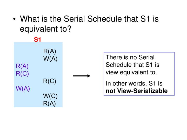 What is the Serial Schedule that S1 is equivalent to?