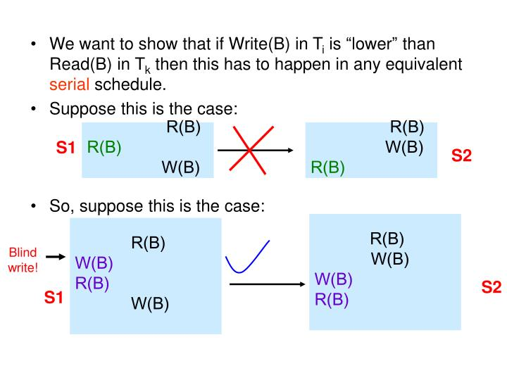 We want to show that if Write(B) in T