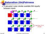 saturation un fairness