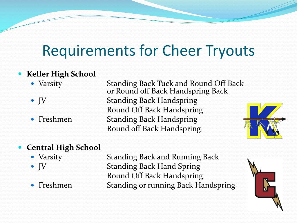 Requirements for Cheer Tryouts