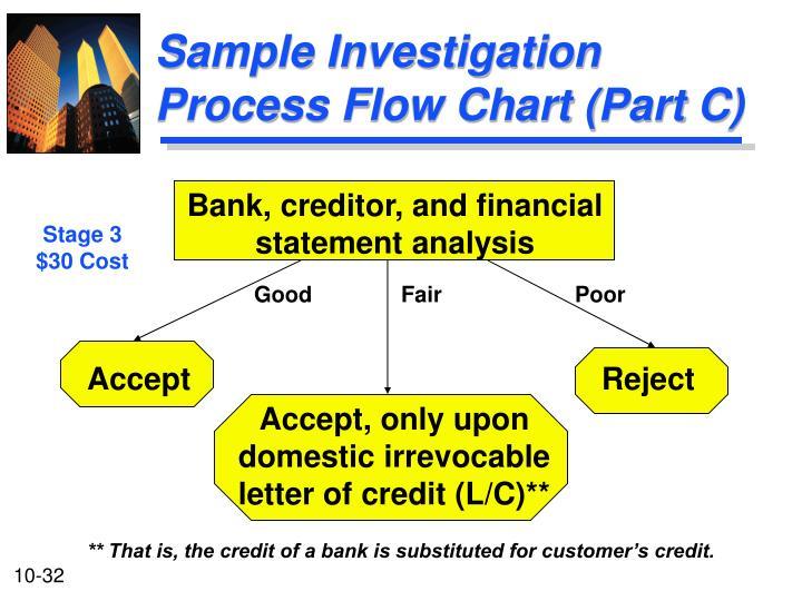 Sample Investigation Process Flow Chart (Part C)