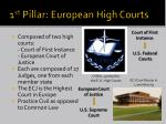 1 st pillar european high courts