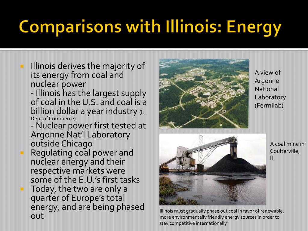 Comparisons with Illinois: Energy