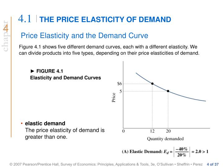 price elasticity of demand of cigarettes economics essay Elasticity of demand is the sensitivity of the customers to the change in price of a product 2 the degree of elasticity of demand is measured by the coefficient ed which is percentage change in table of content the advantages and disadvantages of increasing cigarette tax rate 1 the.