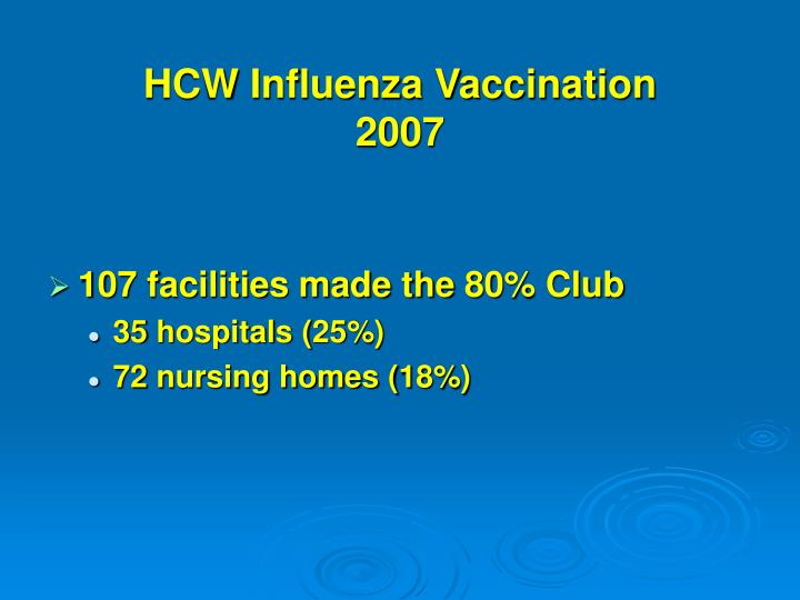 HCW Influenza Vaccination