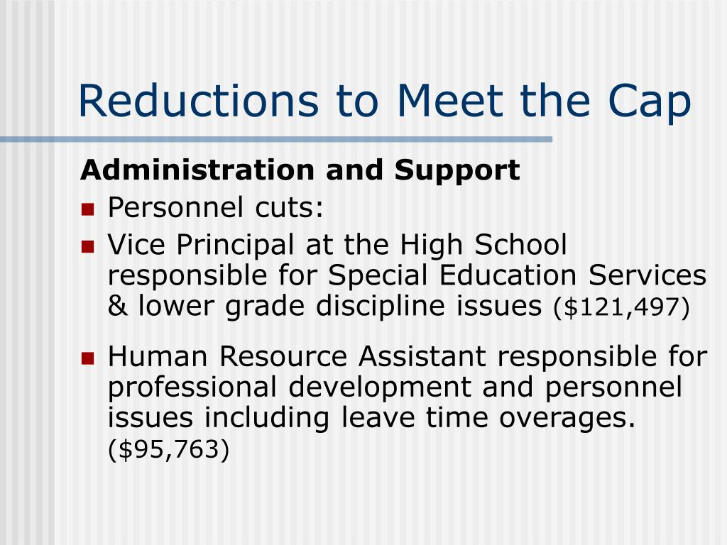 Reductions to Meet the Cap