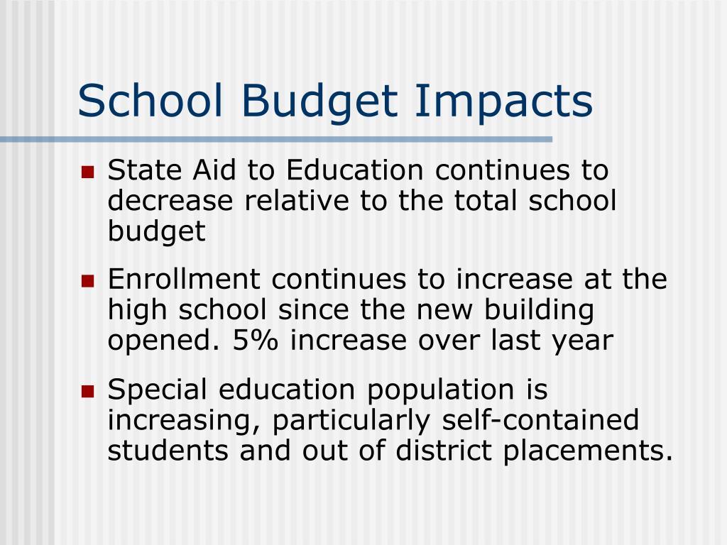 School Budget Impacts