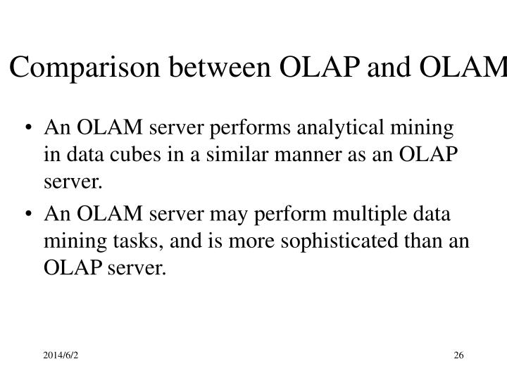 Comparison between OLAP and OLAM