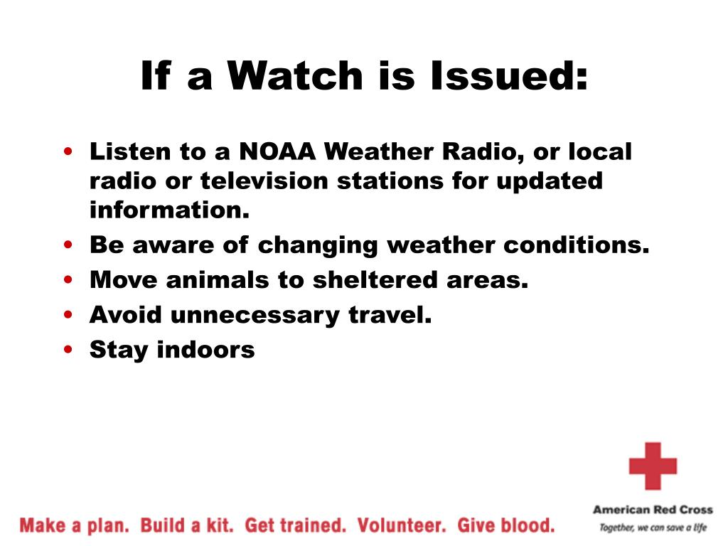 If a Watch is Issued:
