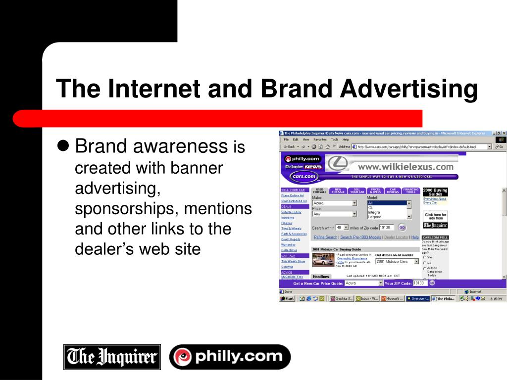 The Internet and Brand Advertising