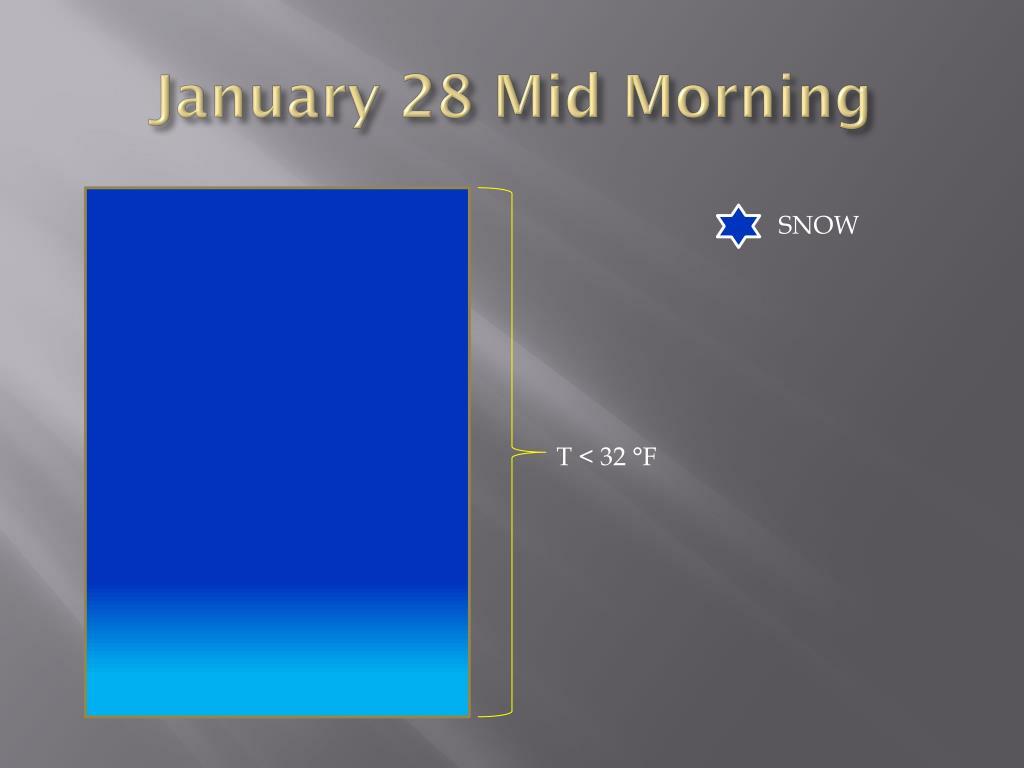 January 28 Mid Morning