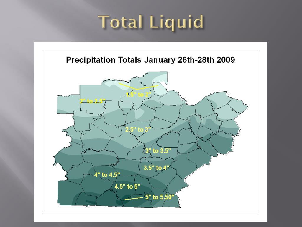 Total Liquid