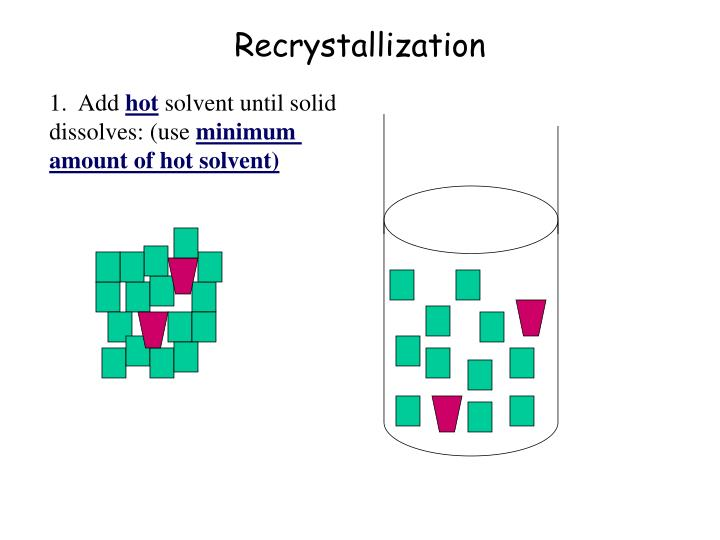crystallization lab Recrystallization can be used to purify solids in a lab add a small quantity of appropriate solvent to an impure solid apply heat to dissolve the solid cool the solution to crystallize the product use vacuum filtration to isolate and dry the purified solid let's take a look at the details of.