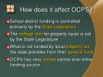 how does it affect ocps