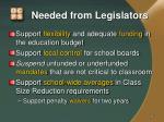 needed from legislators37