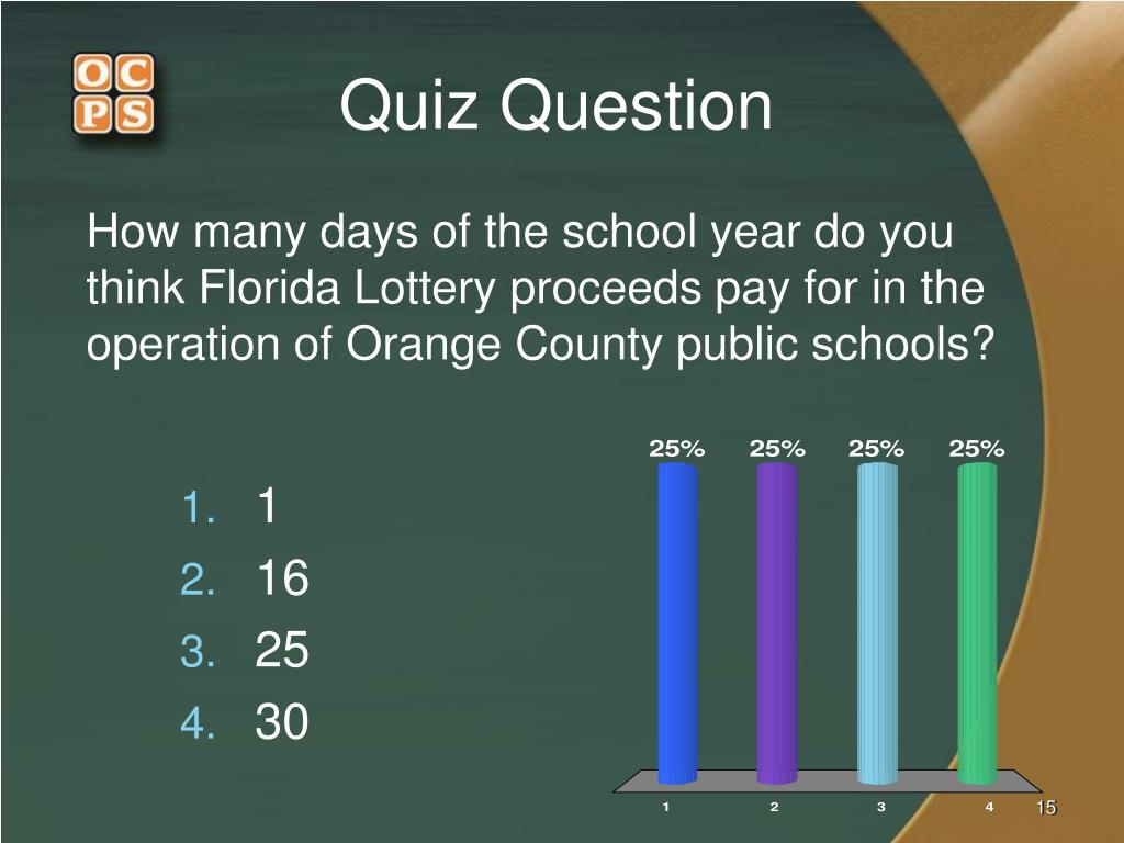 How many days of the school year do you think Florida Lottery proceeds pay for in the operation of Orange County public schools?