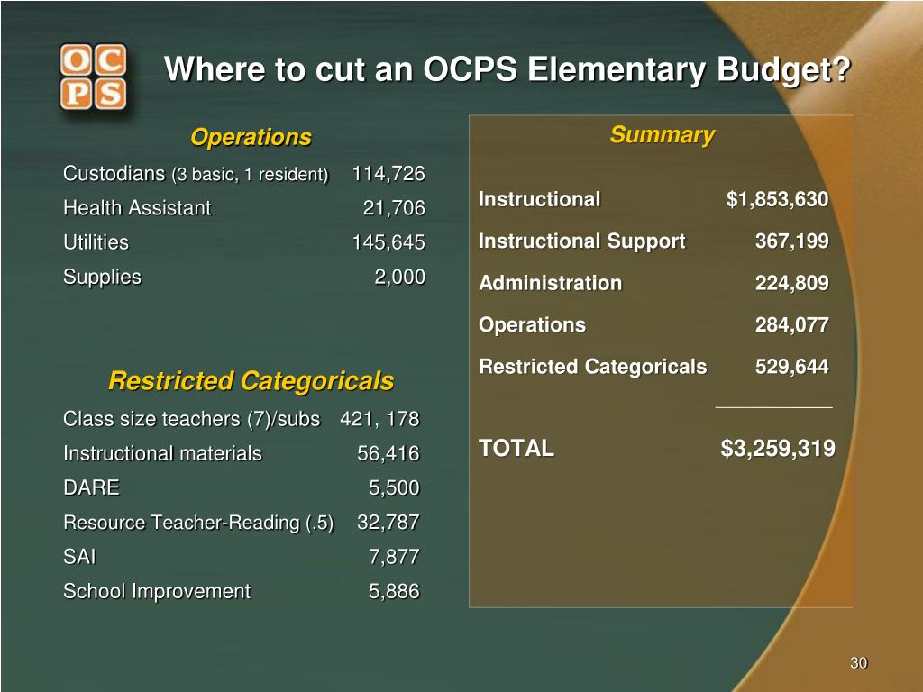 Where to cut an OCPS Elementary Budget?