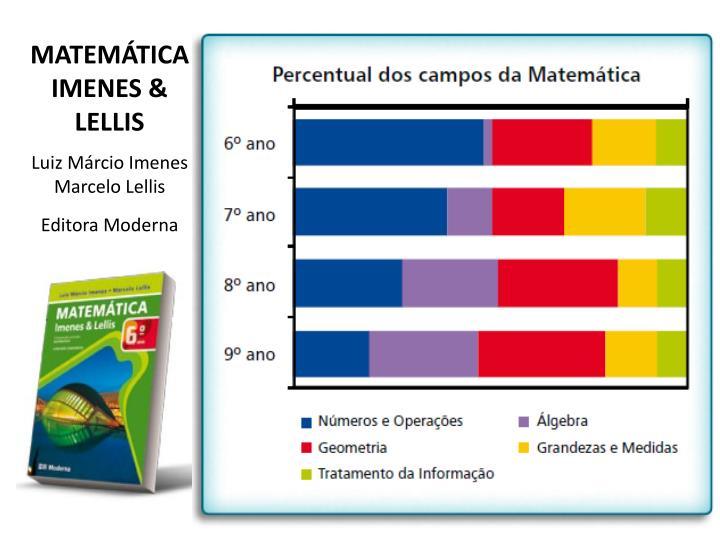 MATEMÁTICA IMENES & LELLIS
