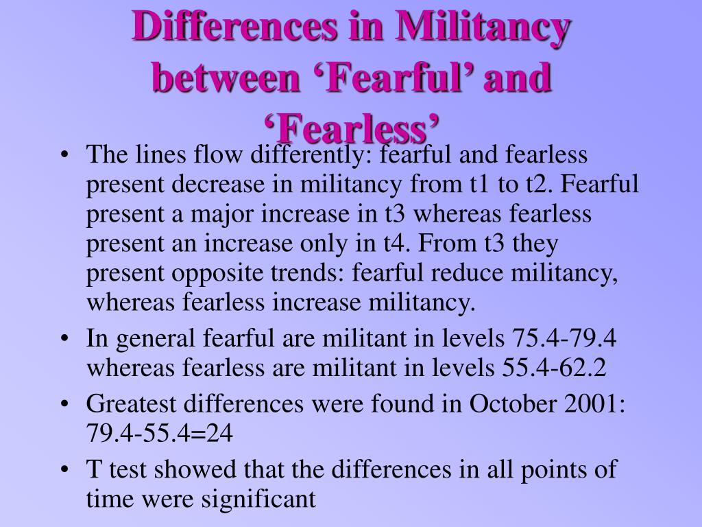 Differences in Militancy between 'Fearful' and 'Fearless'