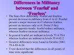 differences in militancy between fearful and fearless