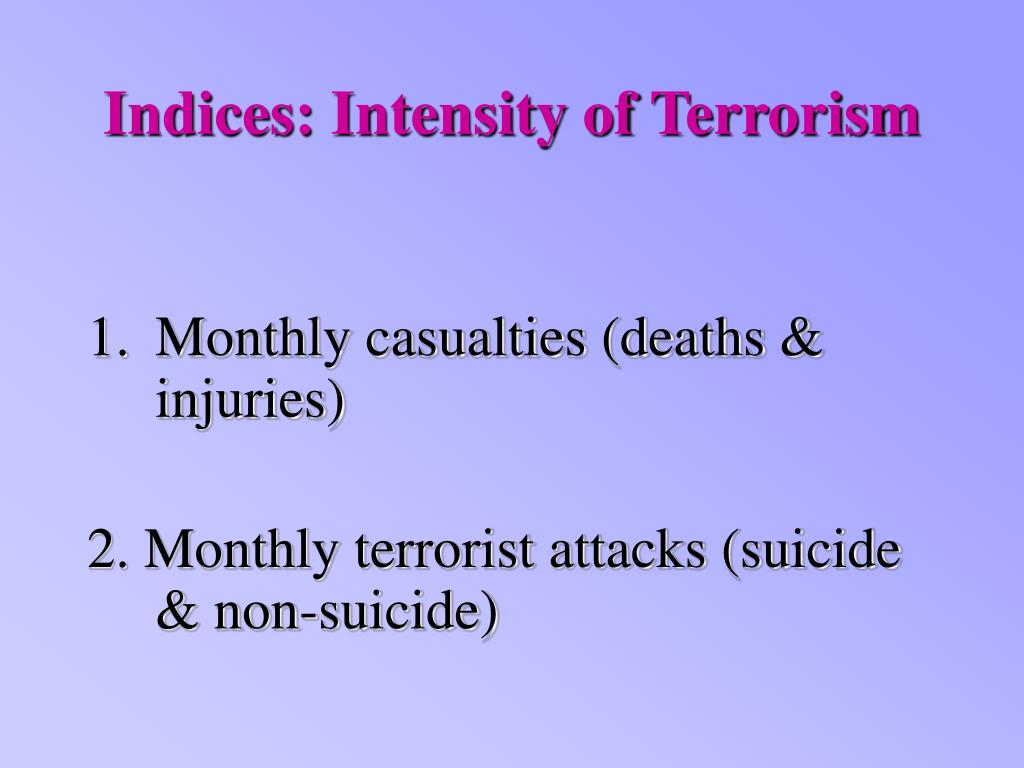 Indices: Intensity of Terrorism