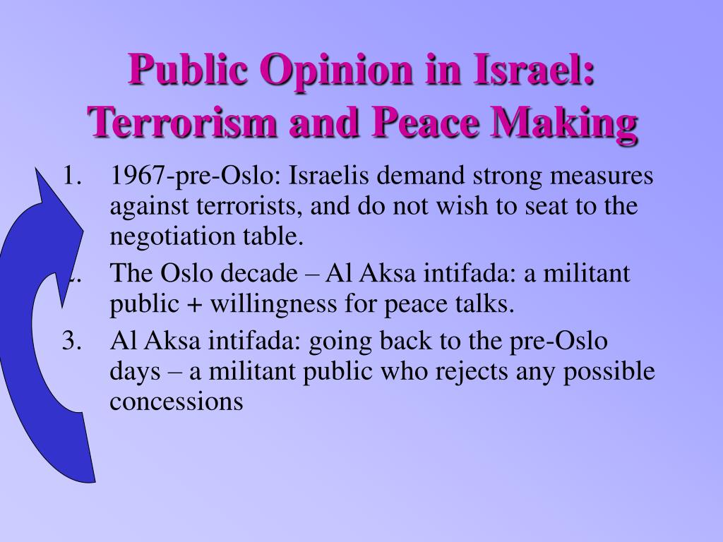Public Opinion in Israel: Terrorism and Peace Making