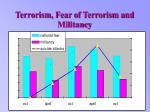 terrorism fear of terrorism and militancy