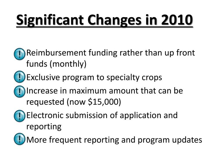 Significant Changes in 2010