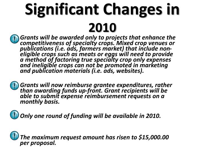 Significant Changes in