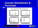 income distribution terrorism