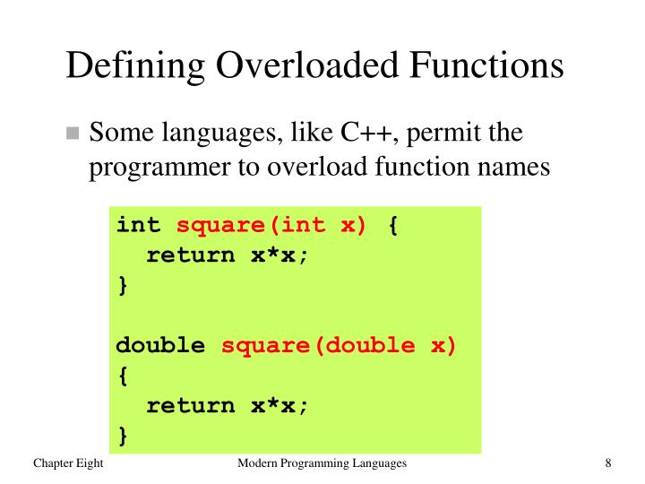 Defining Overloaded Functions