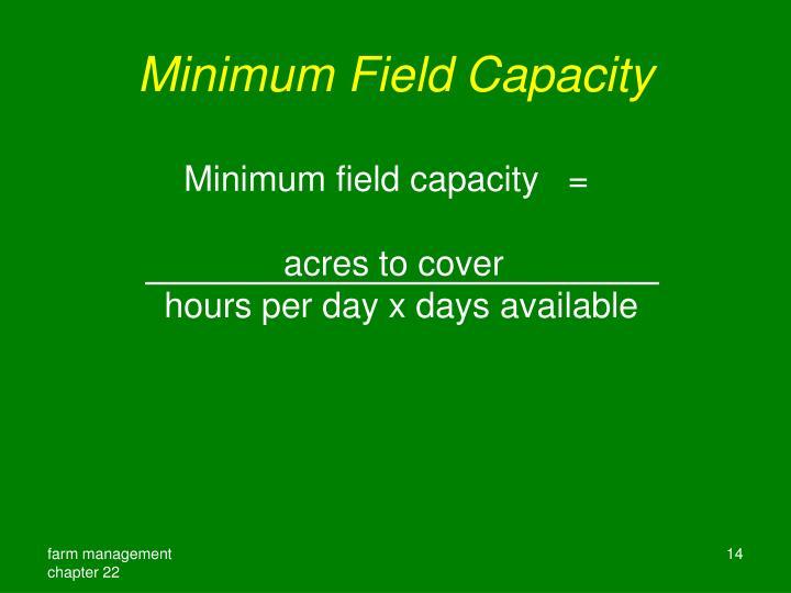Minimum Field Capacity