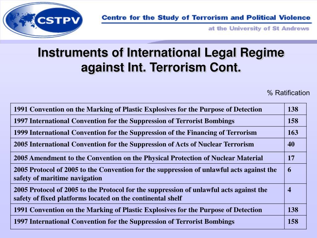 Instruments of International Legal Regime against Int. Terrorism Cont.