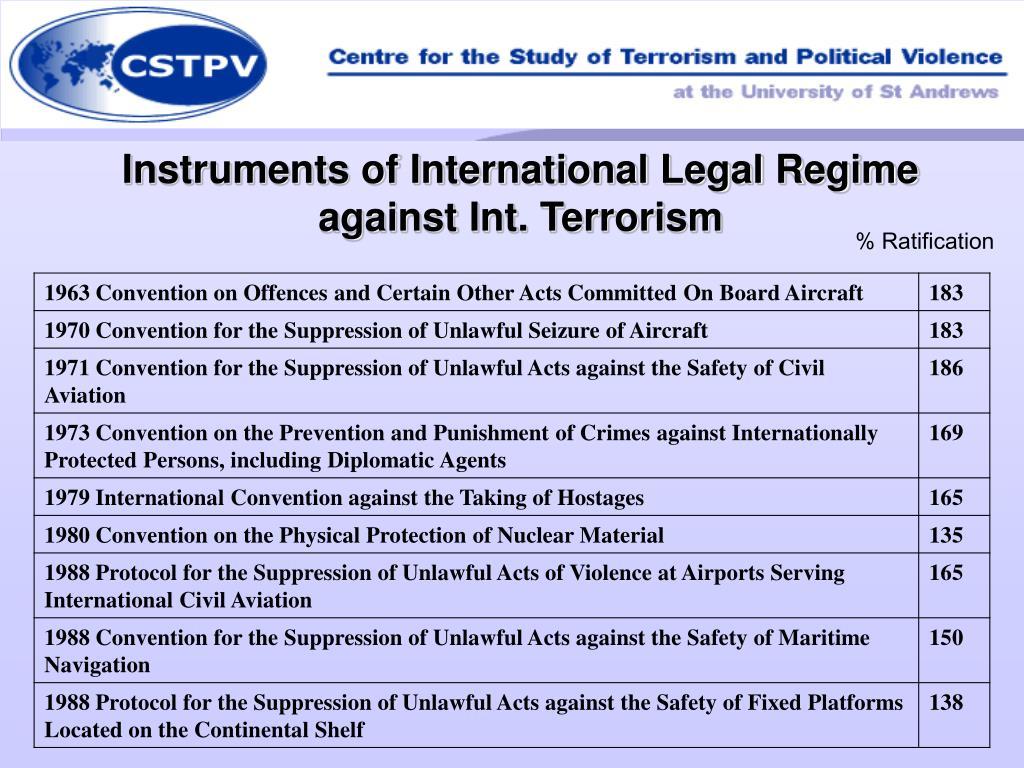 Instruments of International Legal Regime against Int. Terrorism