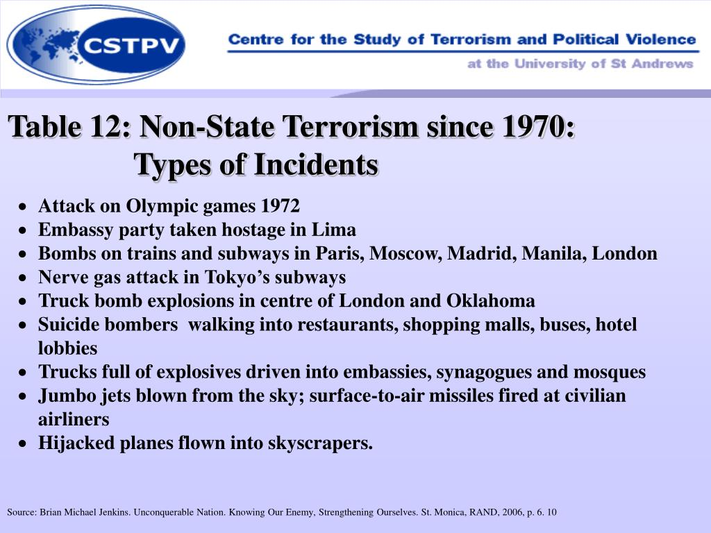 Table 12: Non-State Terrorism since 1970: