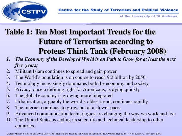 Table 1: Ten Most Important Trends for the Future of Terrorism according to Proteus Think Tank (Febr...